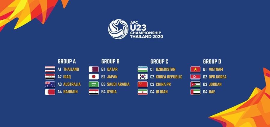Đăng ký trang bóng đá U23 châu Á 2020 tại Thái Lan